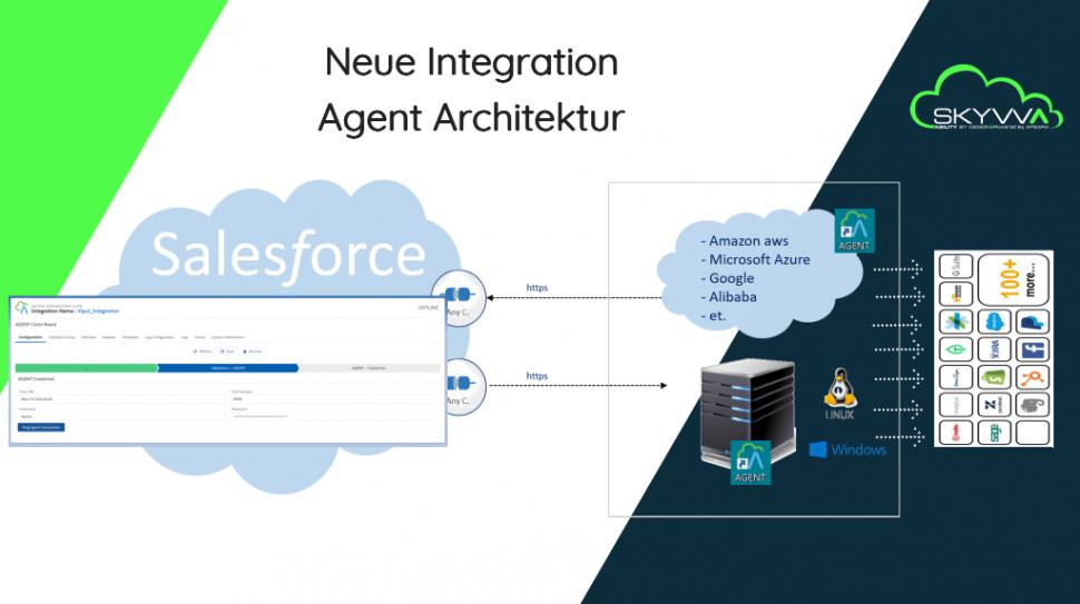 Neue Agent Architektur